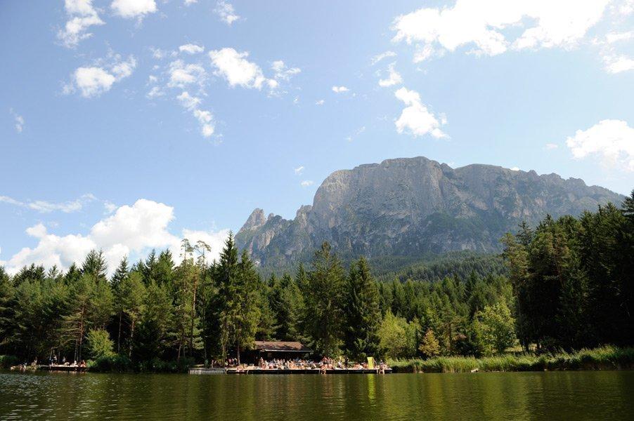 To Fie' Lake and Huber Lake